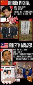 China_VS_1Malaysia